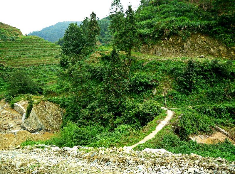 River crossing in Zhonglu Village
